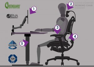 ergonomic-workstation-dubai