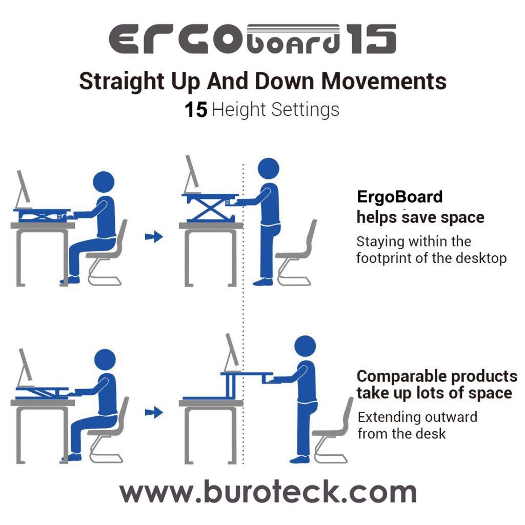 Sit-stand-height-varidesk-dubai